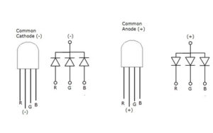 Common Cathode vs Common Anode