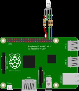 Common Cathode RGB LED Raspberry Pi