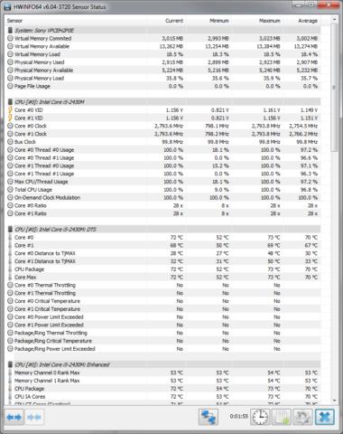 HW Info Intel i5-2430M CPU Temperature