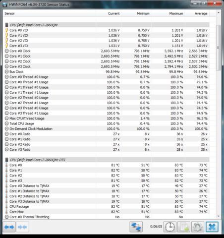 HW Info Intel i7-2860QM CPU Temperature