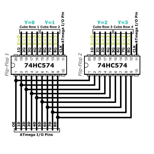 74HC574 Connection Circuit Diagram