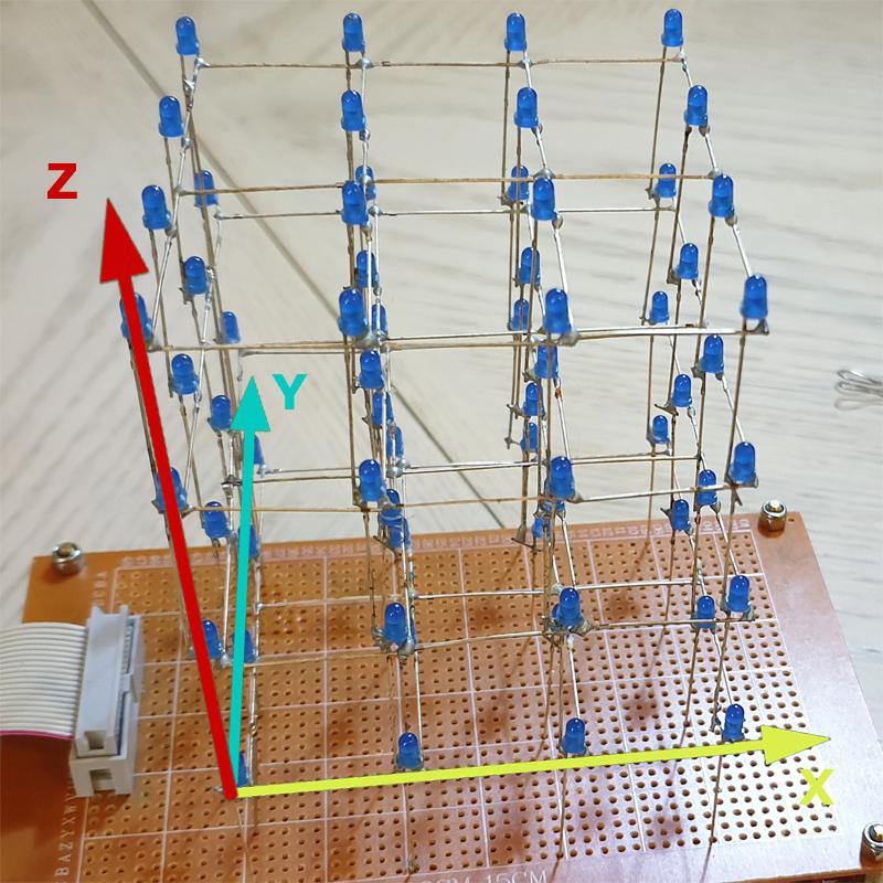 LED cube X-Y-Z coordinates