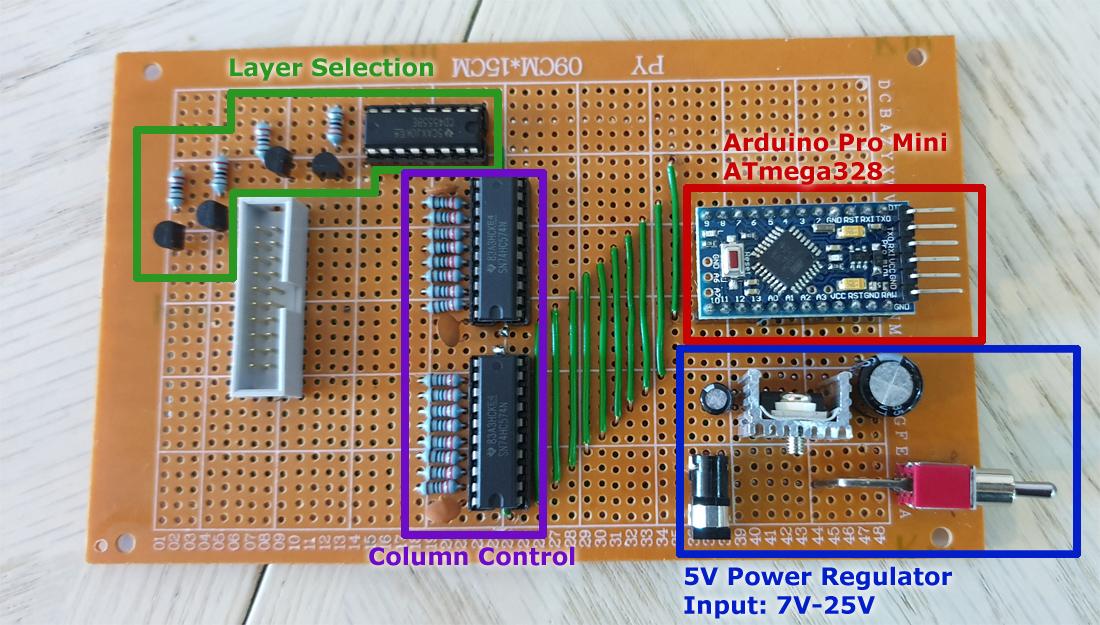 PCB Component Description
