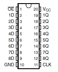 74HC574 IC pinout diagram
