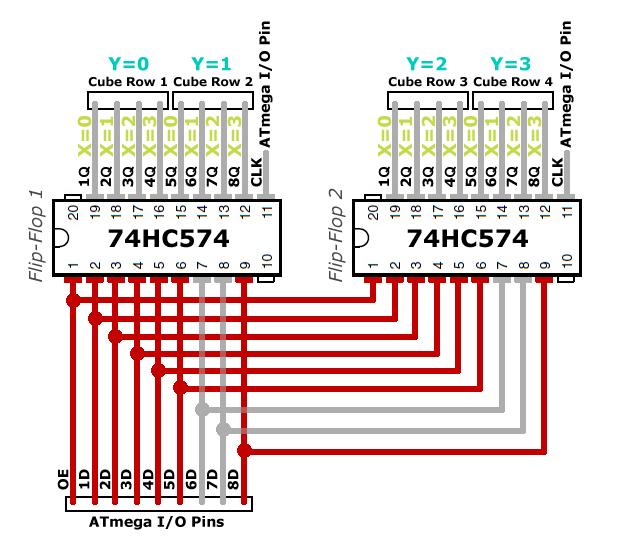 Step 2 74HC574 Flip-Flop IC Multiplexing