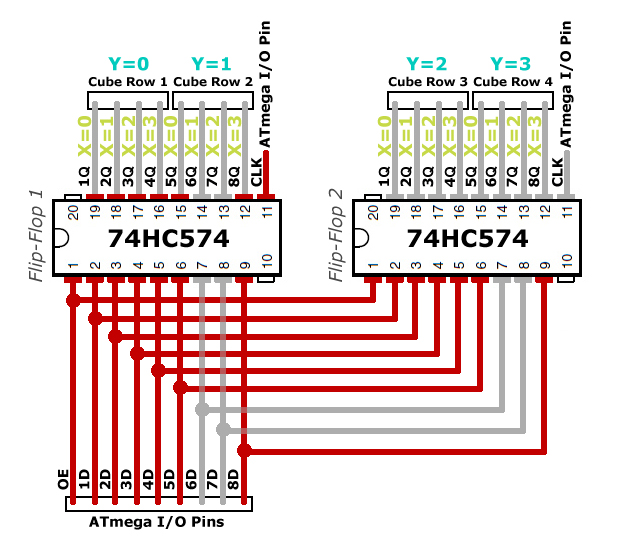 Step 3 74HC574 Flip-Flop IC Multiplexing