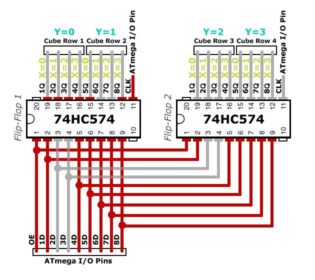 Step 4 74HC574 Flip-Flop IC Multiplexing