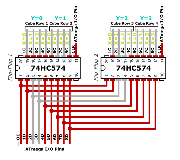 Step 5 74HC574 Flip-Flop IC Multiplexing