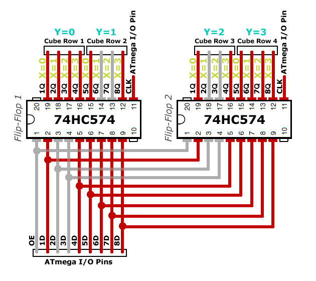 Step 6 74HC574 Flip-Flop IC Multiplexing